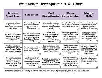 Fine Motor Homework Improvement Activities Chart