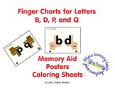Finger Charts for Letters B, D, P, and Q Memory Aid, Poster, and Coloring Sheets