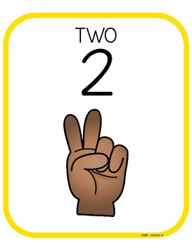 Finger Counting Posters {0 - 10}