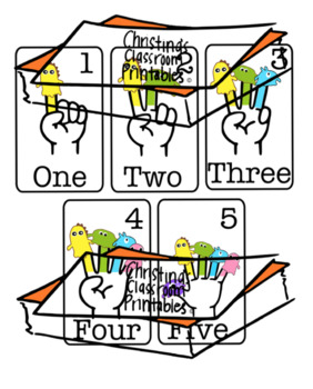 Finger Counting Printable