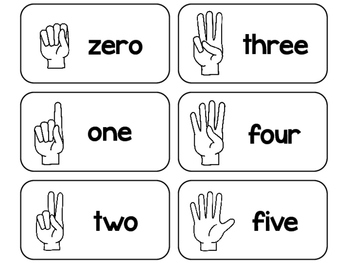 Finger Counting printable Picture Word Flashcards. Math flashcards.