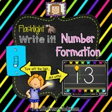 Finger Flashlight Number Formation