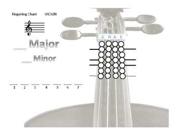 Finger Position Charts - 1st Position - All Strings