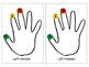 Finger Spelling/Finger Tapping (Orton-Gillingham)