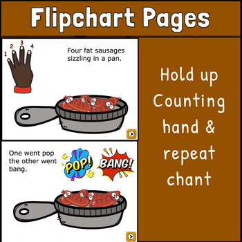 Fingerplay/Chant: 5 FAT SAUSAGES