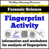 Forensic Science: Fingerprint Diagrams & Activity Worksheet