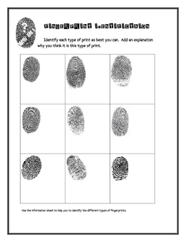Fingerprint Identification and Other Fingerprinting Activities