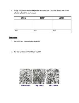 Fingerprint Lab