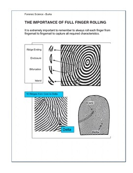 Forensics - Fingerprint Manual