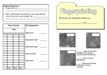 Fingerprinting Lab