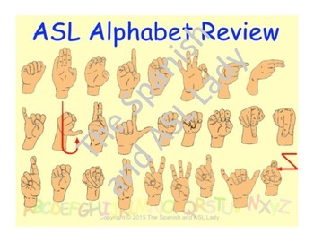 Fingerspelling Lesson DAY 2
