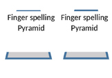 Fingerspelling Pyramid - sports