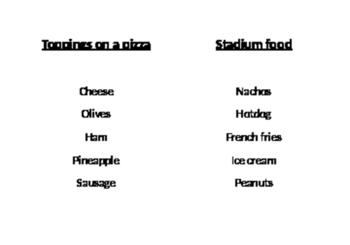 Fingerspelling Pyramid - food