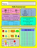 Fingertip Math Resources