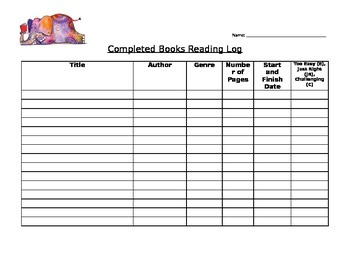 Finished Books Reading Log
