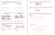 Finite Differences and Polynomial Models Notes, Worksheet and Answer Key