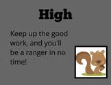 Fire Danger Consequence Chart part 2