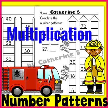 Multiplication Number Patterns