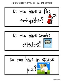 Fire Safety YES/NO Graphs