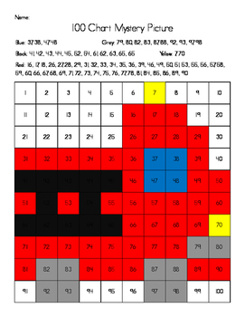 Fire Truck 100s Chart Mystery Picture