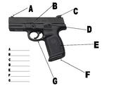 Firearms Nomenclature