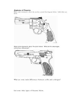 Firearms Tutorial Project