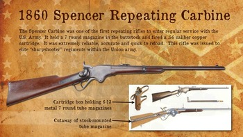 Firearms and Weapons of the U.S. Civil War
