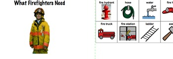 Firefighter Needs Collage