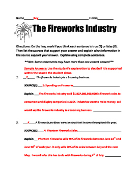 Fireworks Industry Lesson and Economic Sources
