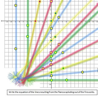 Fireworks Linear Equations Activity