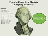 Firms In Competitive Markets (Graphing Notebook)