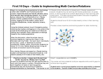 First 10 Days of Math Centers and Rotations