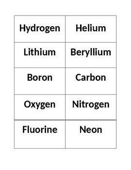 First 20 Elements Of The Periodic Table