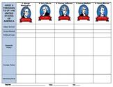 First 5 Presidents Matrix