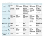 Yearly Outline for Vocabulary, Centers, CAFE Strategies, and First 5 Weeks