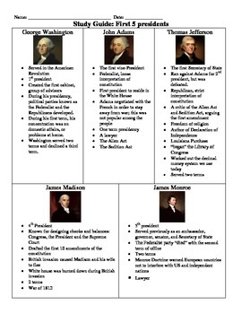 First 5 presidents, Study guide, fill in the blank and test