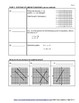 First 6 Weeks Sequence Planner for Algebra 1