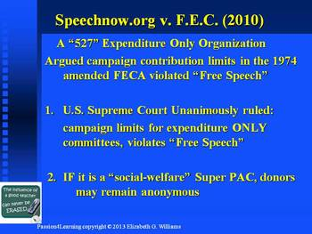 First Amendment Free Speech, Political Action Committees, and SUPER Pacs