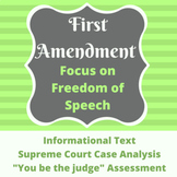 What Speech is Covered Under the First Amendment