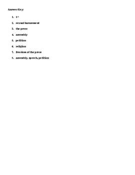 First Amendment Quiz (Virginia Civics SOL CE.3b)