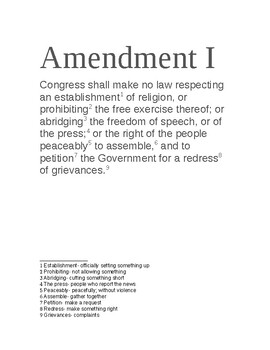 First Amendment Text with Vocabulary and Definitions