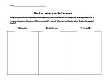 First American Settlements