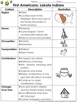 First Americans: Lakota Indians Study Guide Outline - Culture - King Virtue