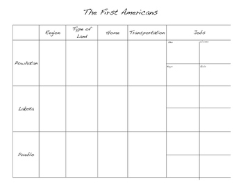 First Americans Organizational Table