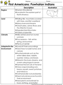 First Americans: Powhatan Indians Study Guide Outline - Environment