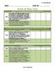 First Grade Common Core Math Teacher Documents