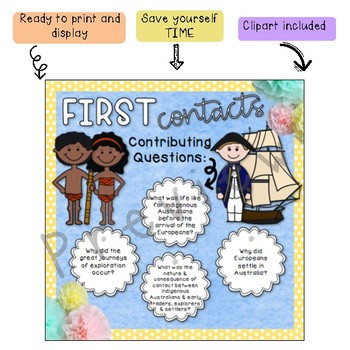 First Contacts Display Packet / First Fleet Australia