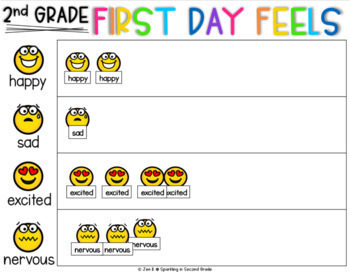 """""""First Day Feels"""" Digital Back to School Activity"""