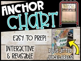 First Day Jitters Anchor Chart - With Jitter Juice Labels