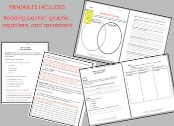 First Day Jitters SMARTBoard ~ 4 day lesson ~ Printables, Centers & Assessment